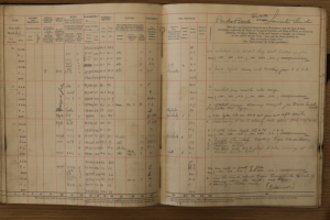 Page from 1890 logbook from a whaling ship